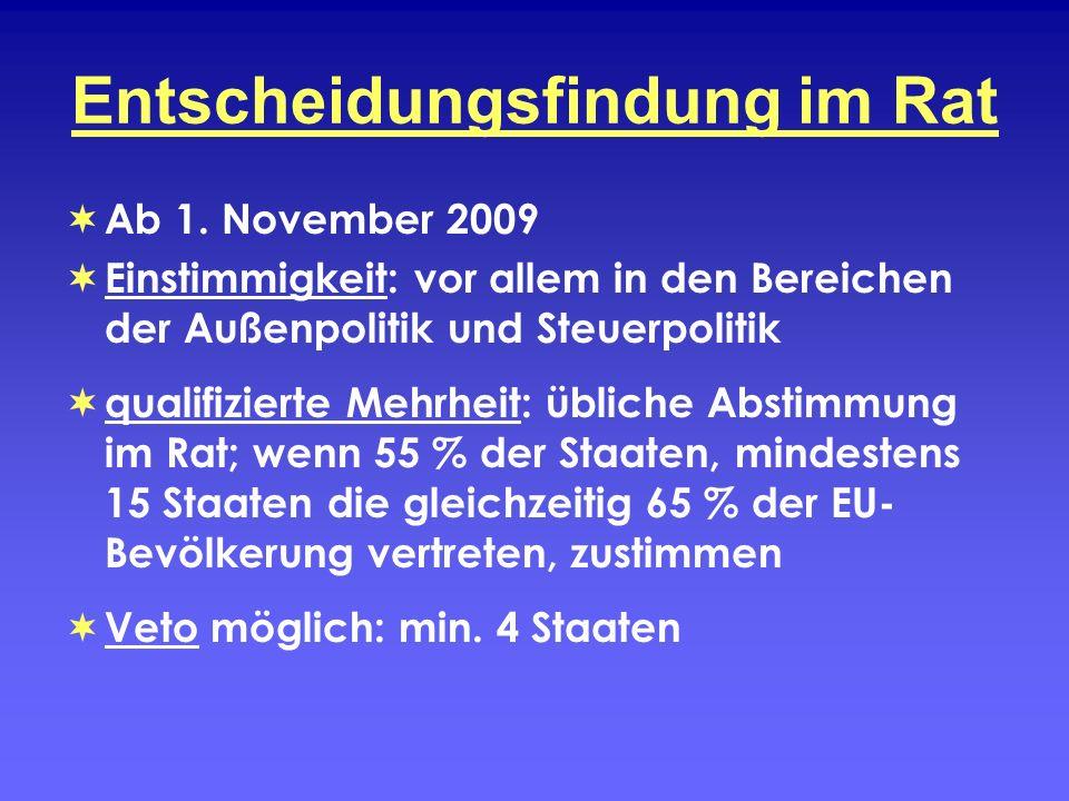 Entscheidungsfindung im Rat Ab 1. November 2009 Einstimmigkeit: vor allem in den Bereichen der Außenpolitik und Steuerpolitik qualifizierte Mehrheit: