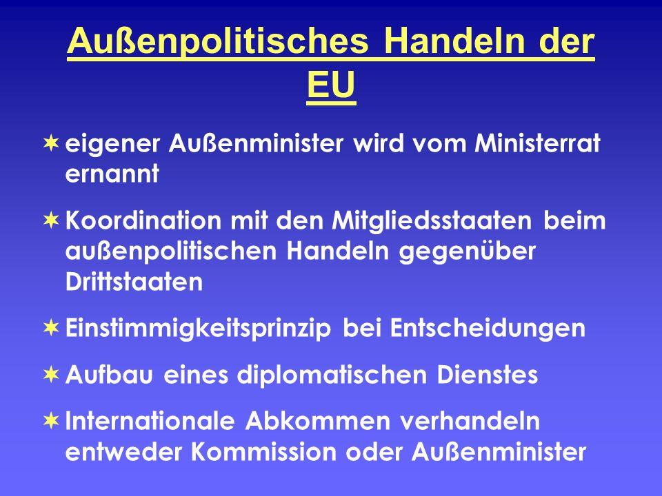 Außenpolitisches Handeln der EU eigener Außenminister wird vom Ministerrat ernannt Koordination mit den Mitgliedsstaaten beim außenpolitischen Handeln