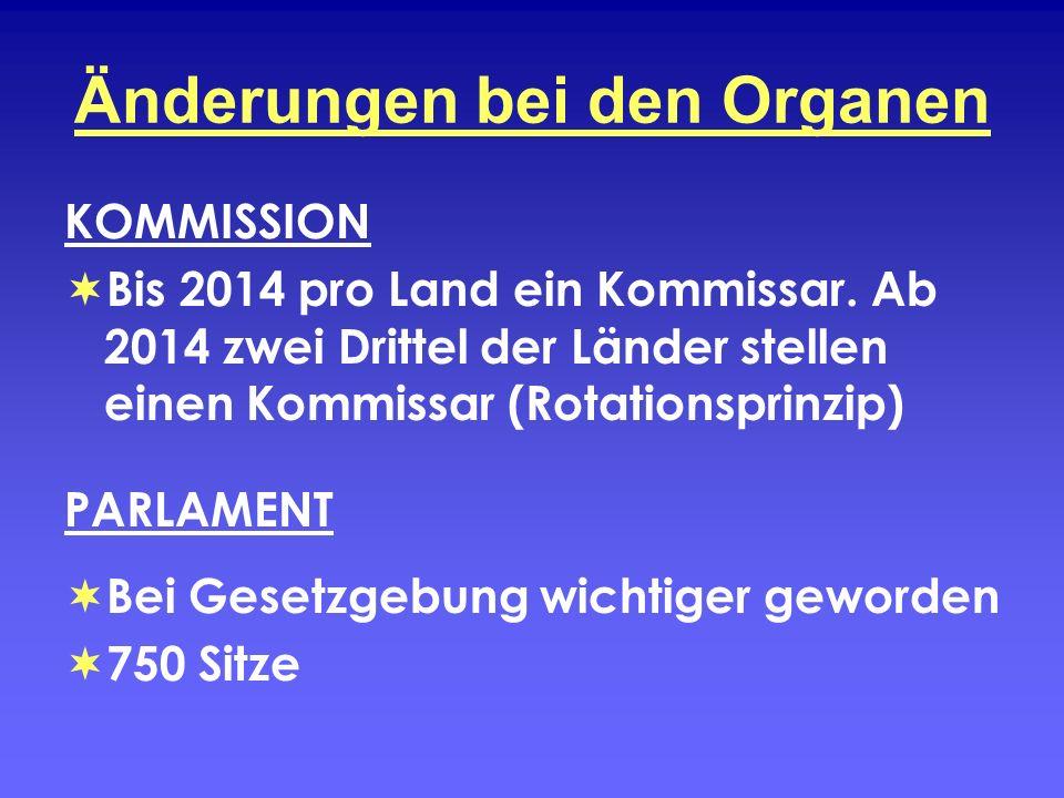 Änderungen bei den Organen KOMMISSION Bis 2014 pro Land ein Kommissar. Ab 2014 zwei Drittel der Länder stellen einen Kommissar (Rotationsprinzip) PARL