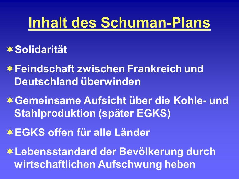 Inhalt des Schuman-Plans Solidarität Feindschaft zwischen Frankreich und Deutschland überwinden Gemeinsame Aufsicht über die Kohle- und Stahlproduktio