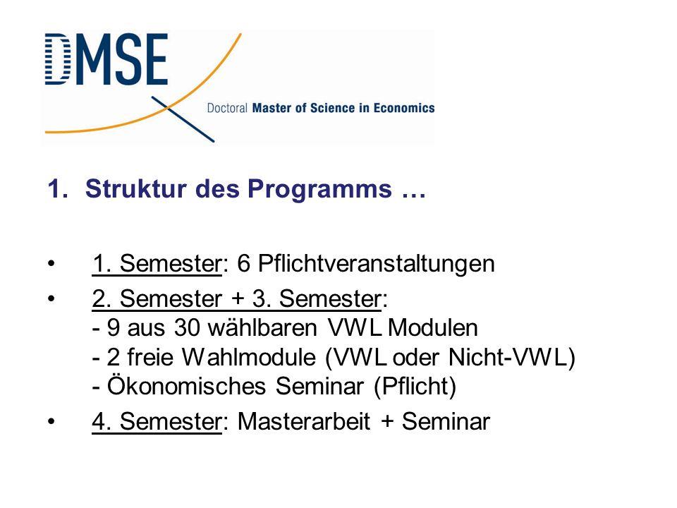 1.Struktur des Programms … 1. Semester: 6 Pflichtveranstaltungen 2. Semester + 3. Semester: - 9 aus 30 wählbaren VWL Modulen - 2 freie Wahlmodule (VWL