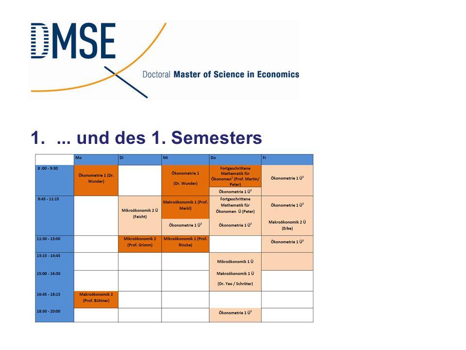 1.Struktur: Programm und 1.