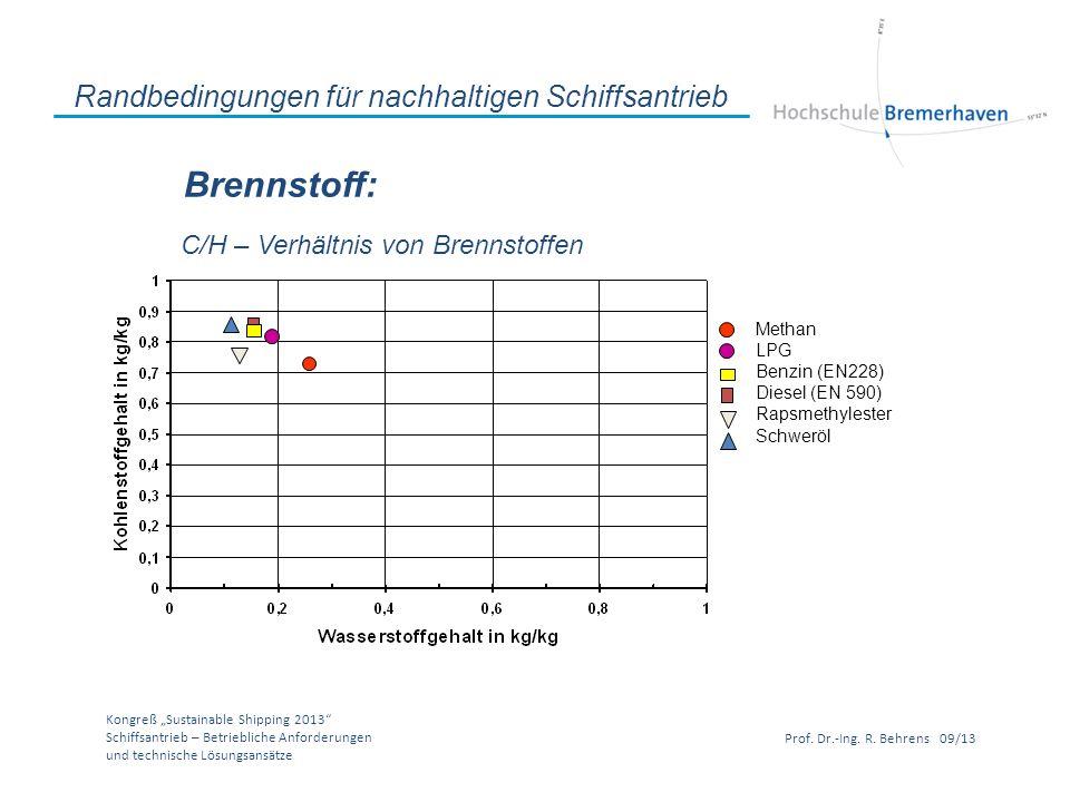 Kongreß Sustainable Shipping 2013 Schiffsantrieb – Betriebliche Anforderungen und technische Lösungsansätze Prof. Dr.-Ing. R. Behrens 09/13 Methan LPG