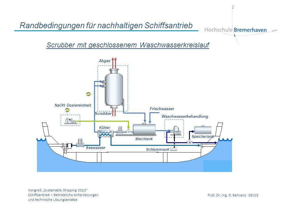 Kongreß Sustainable Shipping 2013 Schiffsantrieb – Betriebliche Anforderungen und technische Lösungsansätze Prof. Dr.-Ing. R. Behrens 09/13 Scrubber p