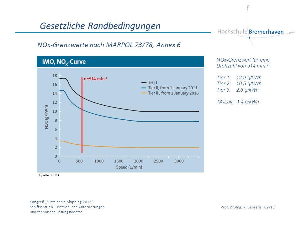 Kongreß Sustainable Shipping 2013 Schiffsantrieb – Betriebliche Anforderungen und technische Lösungsansätze Prof. Dr.-Ing. R. Behrens 09/13 NOx-Grenzw