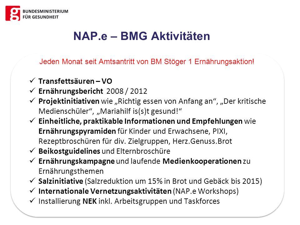 NAP.e – BMG Aktivitäten Jeden Monat seit Amtsantritt von BM Stöger 1 Ernährungsaktion! Transfettsäuren – VO Ernährungsbericht 2008 / 2012 Projektiniti