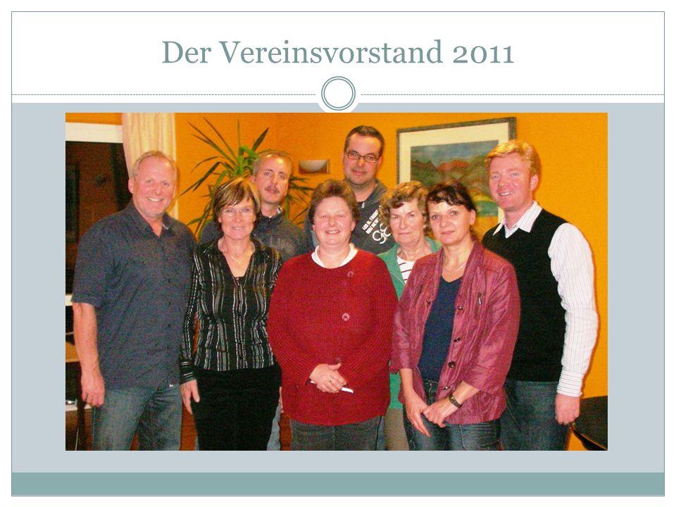 Zur Geschichte Gründung im November 2009 mit 8 Gründungs- mitgliedern Vorstand: Herr Mostek, Herr Farin, Herr Tittel, Frau Tittel, Frau Streubel, Frau