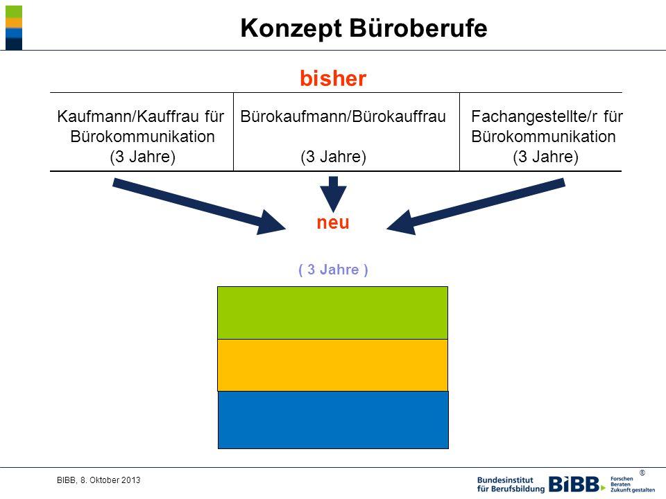 ® Konzept Büroberufe BIBB, 8.