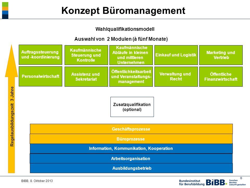 ® Konzept Büromanagement BIBB, 8.