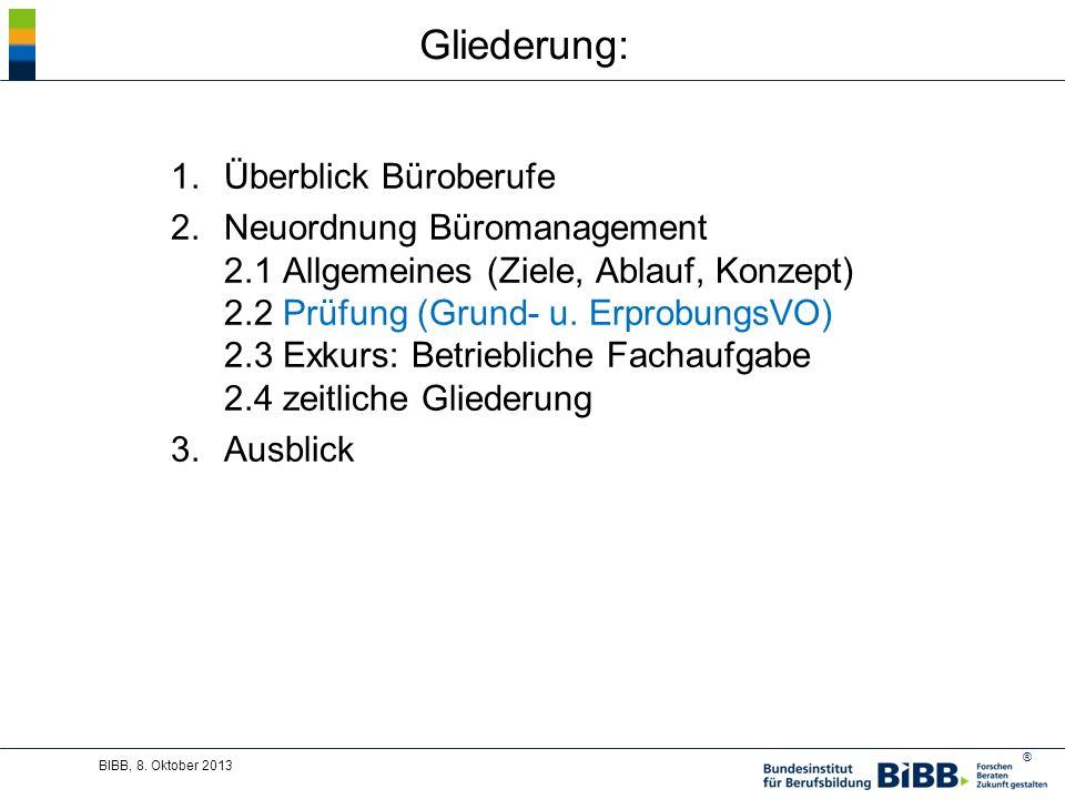 ® Gliederung: 1.Überblick Büroberufe 2.Neuordnung Büromanagement 2.1 Allgemeines (Ziele, Ablauf, Konzept) 2.2 Prüfung (Grund- u.
