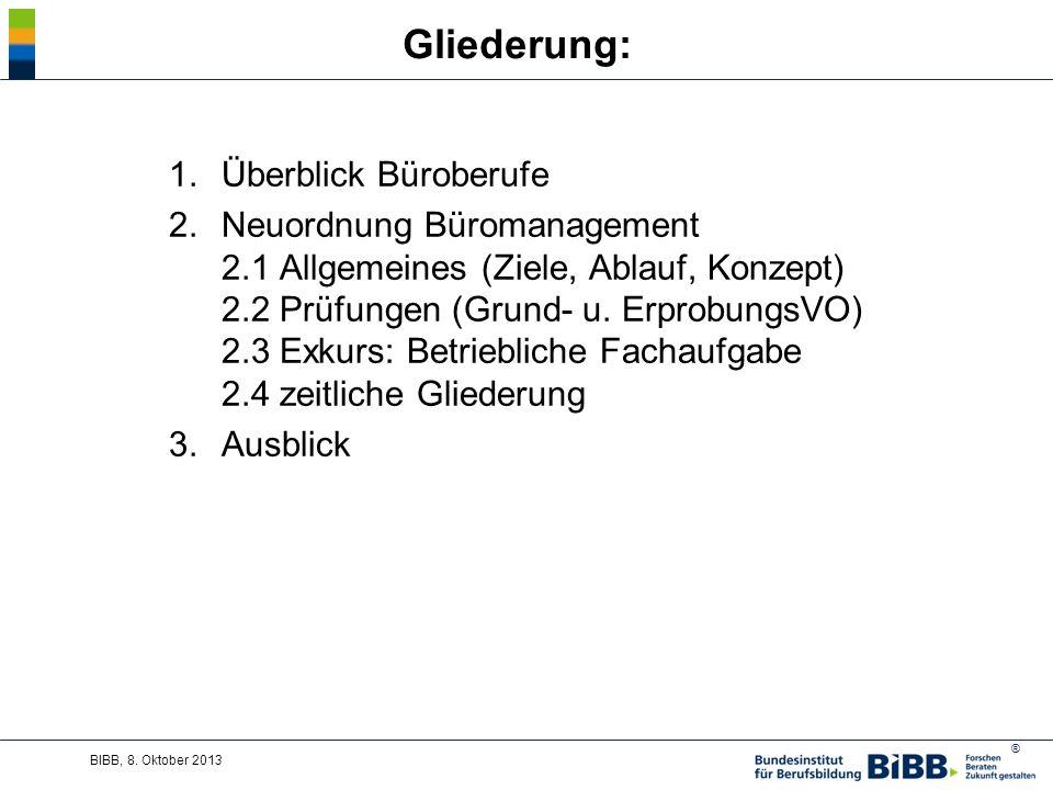 ® Gliederung: 1.Überblick Büroberufe 2.Neuordnung Büromanagement 2.1 Allgemeines (Ziele, Ablauf, Konzept) 2.2 Prüfungen (Grund- u.
