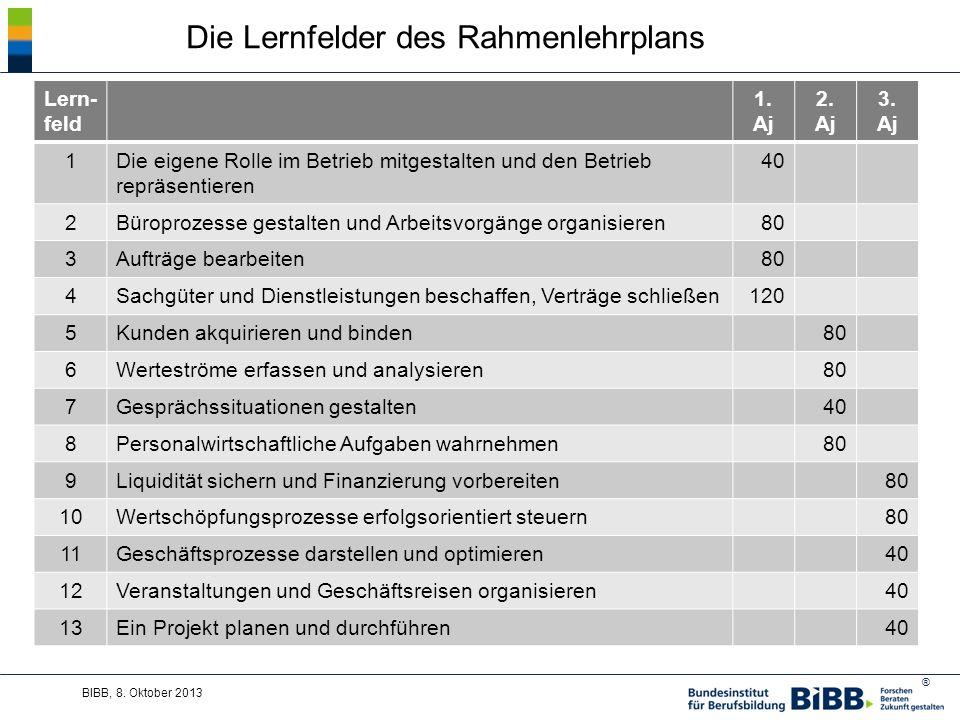 ® Die Lernfelder des Rahmenlehrplans Lern- feld 1.