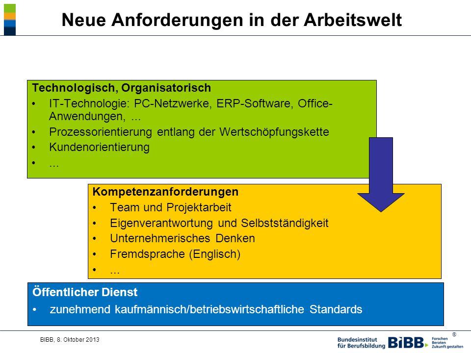 ® Neue Anforderungen in der Arbeitswelt Technologisch, Organisatorisch IT-Technologie: PC-Netzwerke, ERP-Software, Office- Anwendungen,...