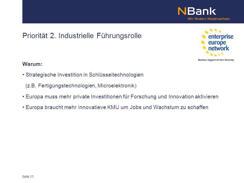 Priorität 2. Industrielle Führungsrolle Warum: Strategische Investition in Schlüsseltechnologien (z.B. Fertigungstechnologien, Microelektronik) Europa