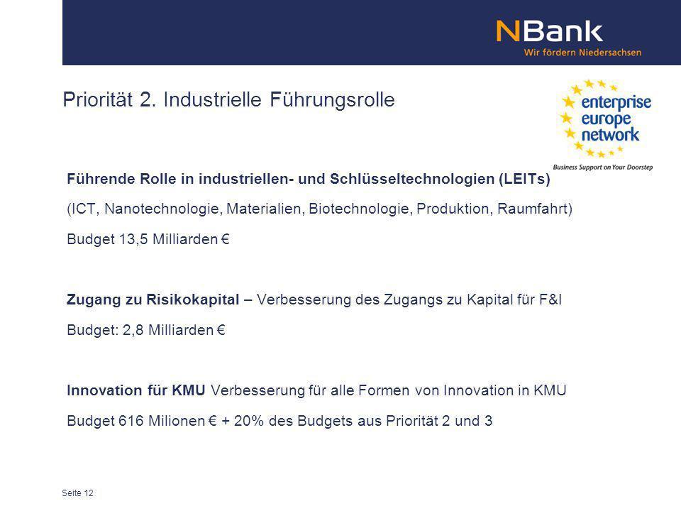 Priorität 2. Industrielle Führungsrolle Führende Rolle in industriellen- und Schlüsseltechnologien (LEITs) (ICT, Nanotechnologie, Materialien, Biotech