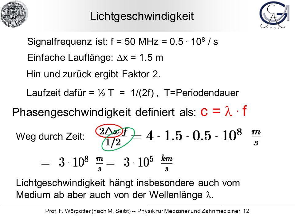 Prof. F. Wörgötter (nach M. Seibt) -- Physik für Mediziner und Zahnmediziner 12 Lichtgeschwindigkeit Phasengeschwindigkeit definiert als: c = f Signal