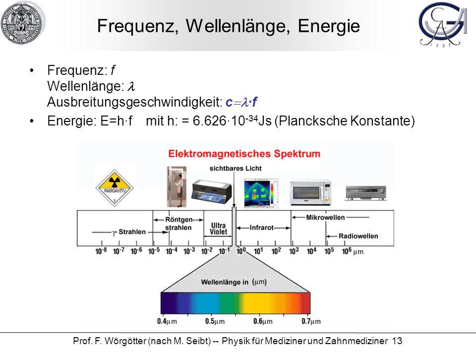 Prof. F. Wörgötter (nach M. Seibt) -- Physik für Mediziner und Zahnmediziner 13 Frequenz, Wellenlänge, Energie Frequenz: f Wellenlänge: Ausbreitungsge