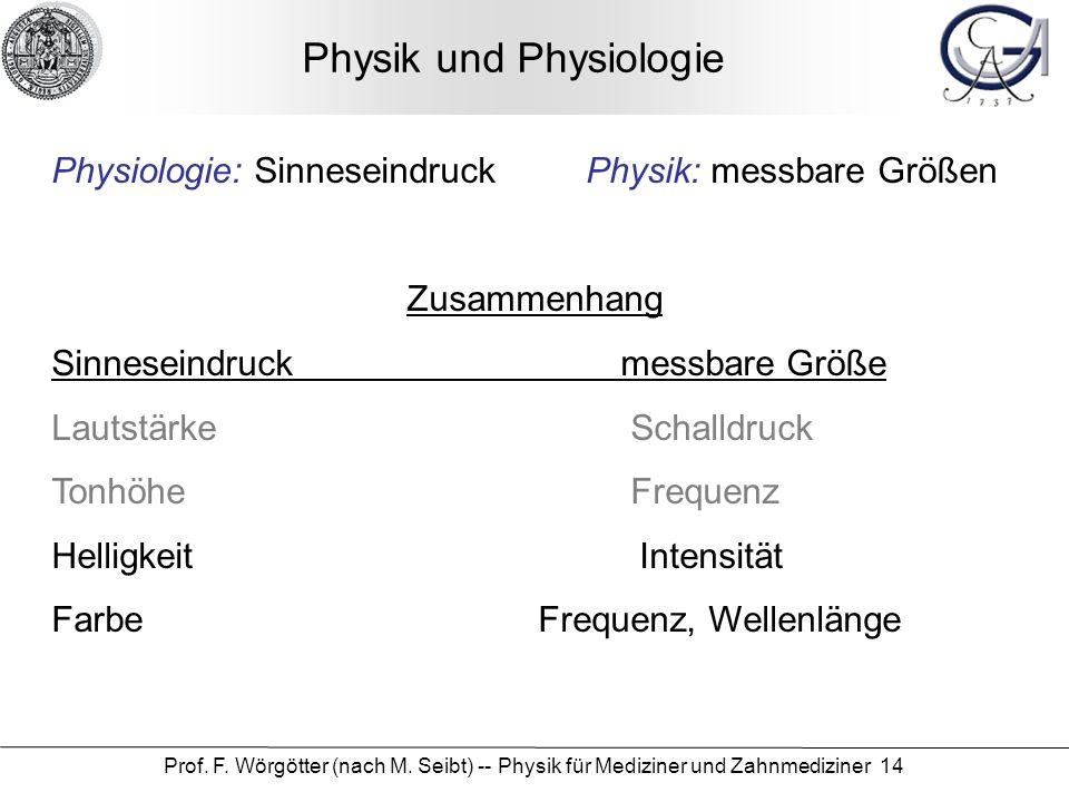 Prof. F. Wörgötter (nach M. Seibt) -- Physik für Mediziner und Zahnmediziner 14 Physik und Physiologie Physiologie: Sinneseindruck Physik: messbare Gr