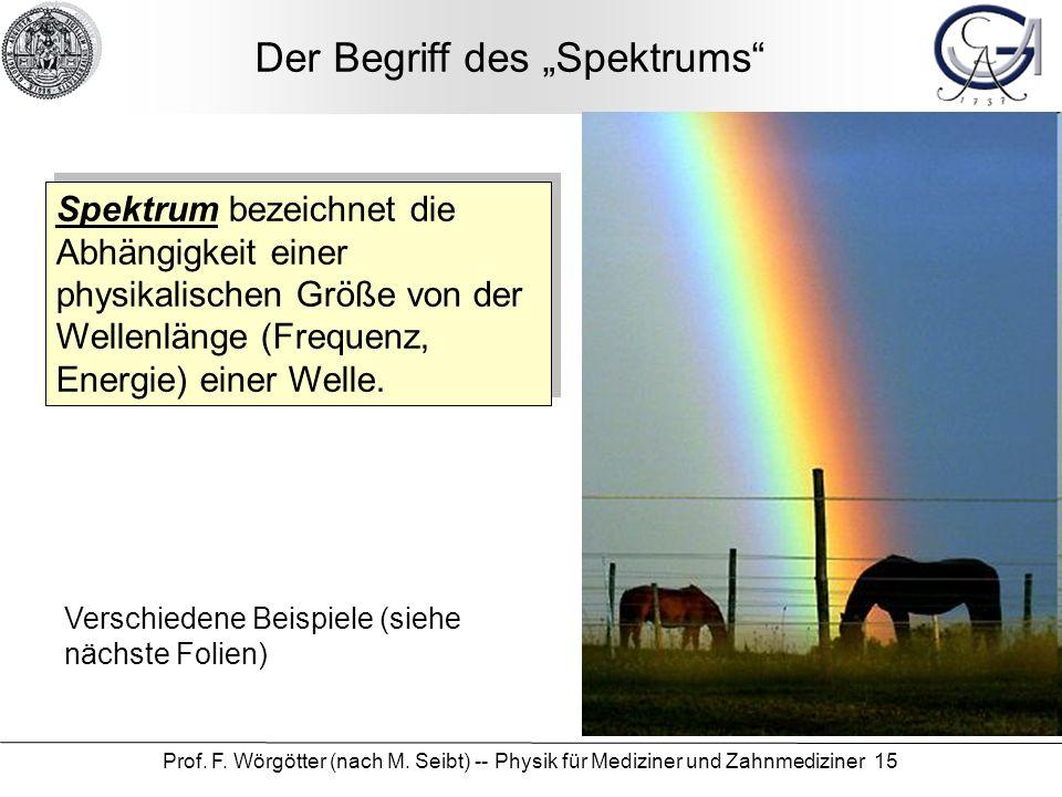 Prof. F. Wörgötter (nach M. Seibt) -- Physik für Mediziner und Zahnmediziner 15 Der Begriff des Spektrums Spektrum bezeichnet die Abhängigkeit einer p