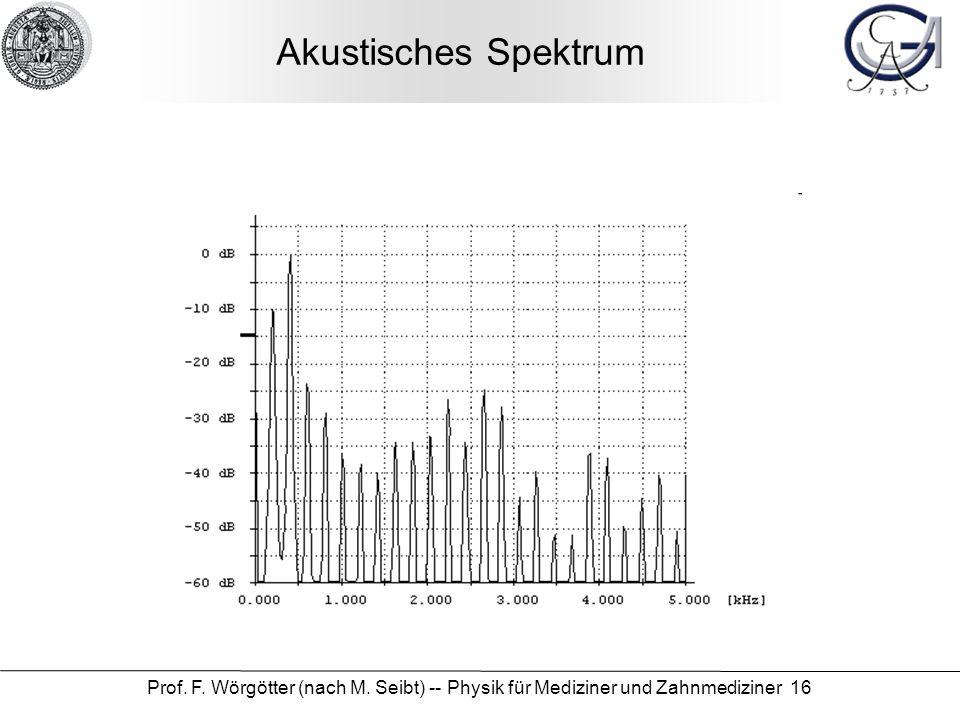 Prof. F. Wörgötter (nach M. Seibt) -- Physik für Mediziner und Zahnmediziner 16 Akustisches Spektrum