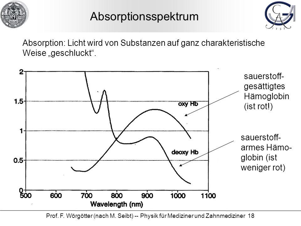 Prof. F. Wörgötter (nach M. Seibt) -- Physik für Mediziner und Zahnmediziner 18 Absorptionsspektrum sauerstoff- gesättigtes Hämoglobin (ist rot!) saue
