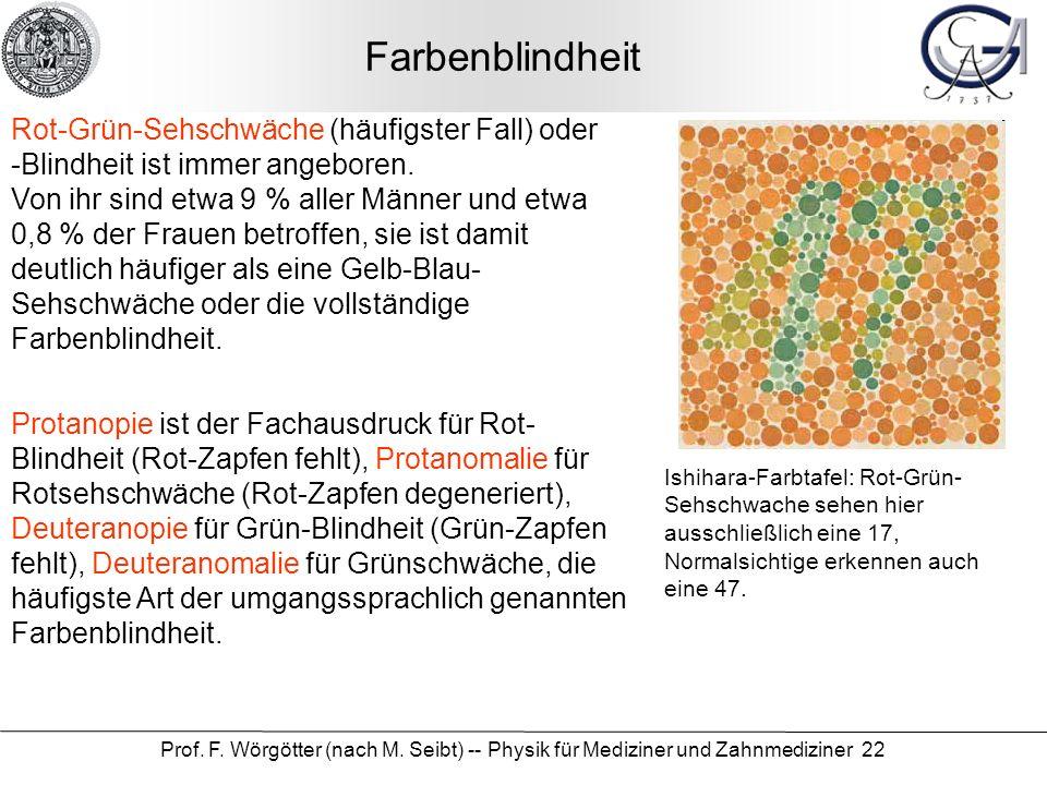Prof. F. Wörgötter (nach M. Seibt) -- Physik für Mediziner und Zahnmediziner 22 Farbenblindheit Ishihara-Farbtafel: Rot-Grün- Sehschwache sehen hier a