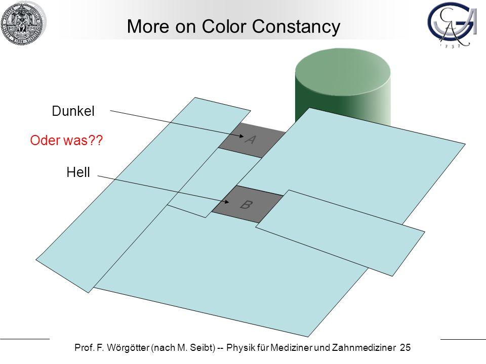Prof. F. Wörgötter (nach M. Seibt) -- Physik für Mediziner und Zahnmediziner 25 More on Color Constancy Dunkel Hell Oder was??
