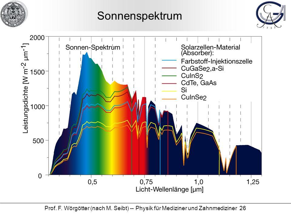 Prof. F. Wörgötter (nach M. Seibt) -- Physik für Mediziner und Zahnmediziner 26 Sonnenspektrum