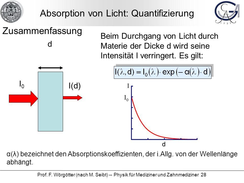 Prof. F. Wörgötter (nach M. Seibt) -- Physik für Mediziner und Zahnmediziner 28 Absorption von Licht: Quantifizierung d Beim Durchgang von Licht durch