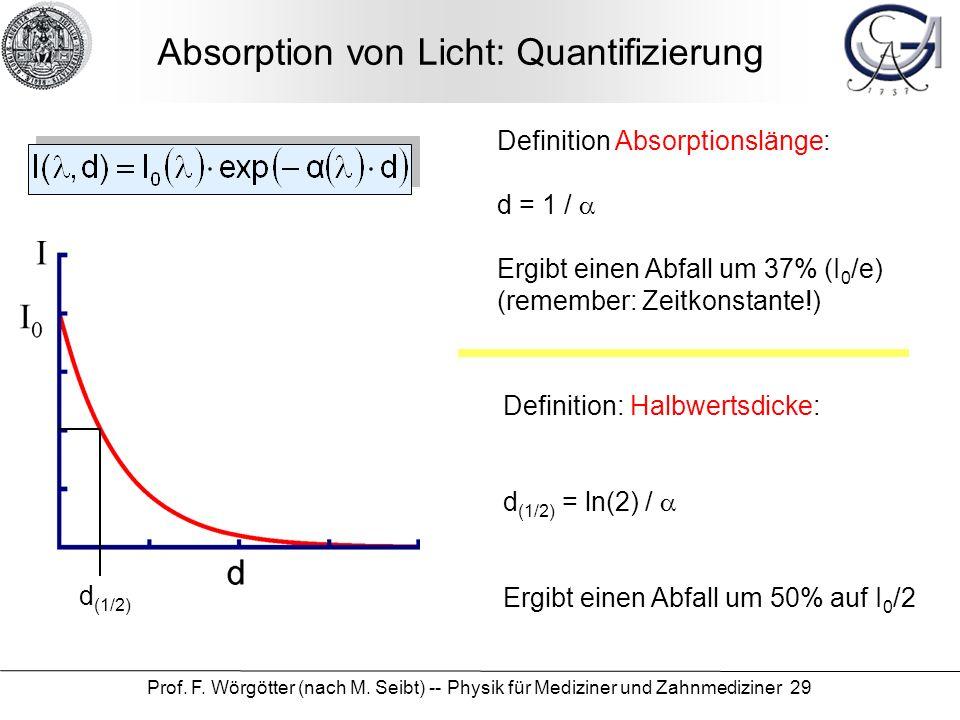 Prof. F. Wörgötter (nach M. Seibt) -- Physik für Mediziner und Zahnmediziner 29 Absorption von Licht: Quantifizierung Definition Absorptionslänge: d =
