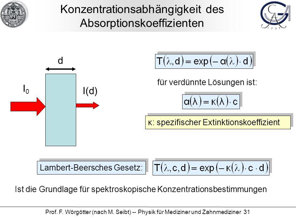 Prof. F. Wörgötter (nach M. Seibt) -- Physik für Mediziner und Zahnmediziner 31 Konzentrationsabhängigkeit des Absorptionskoeffizienten d I0I0 I(d) La