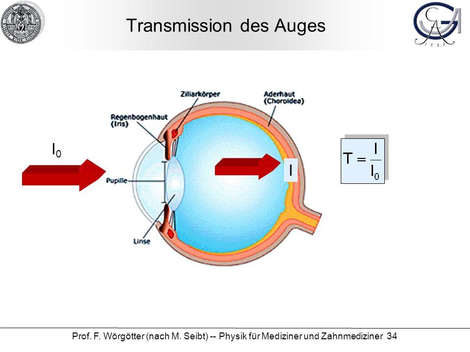 Prof. F. Wörgötter (nach M. Seibt) -- Physik für Mediziner und Zahnmediziner 34 Transmission des Auges I0I0 I