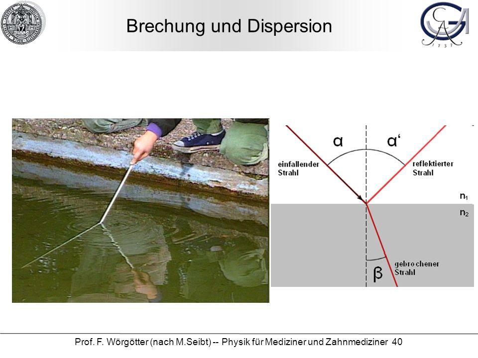Prof. F. Wörgötter (nach M.Seibt) -- Physik für Mediziner und Zahnmediziner 40 Brechung und Dispersion