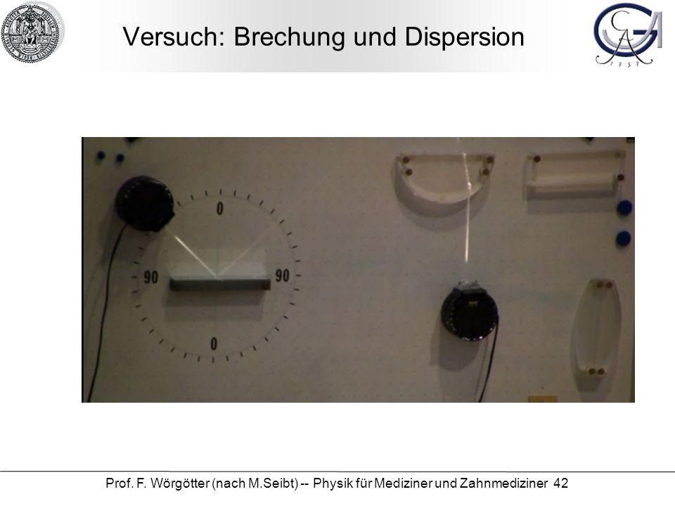 Prof. F. Wörgötter (nach M.Seibt) -- Physik für Mediziner und Zahnmediziner 42 Versuch: Brechung und Dispersion