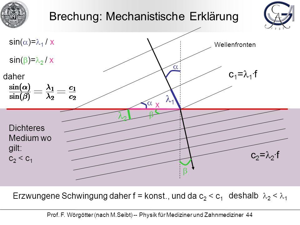 Prof. F. Wörgötter (nach M.Seibt) -- Physik für Mediziner und Zahnmediziner 44 Brechung: Mechanistische Erklärung c 2 = 2. f c 1 = 1. f 2 deshalb 2 <