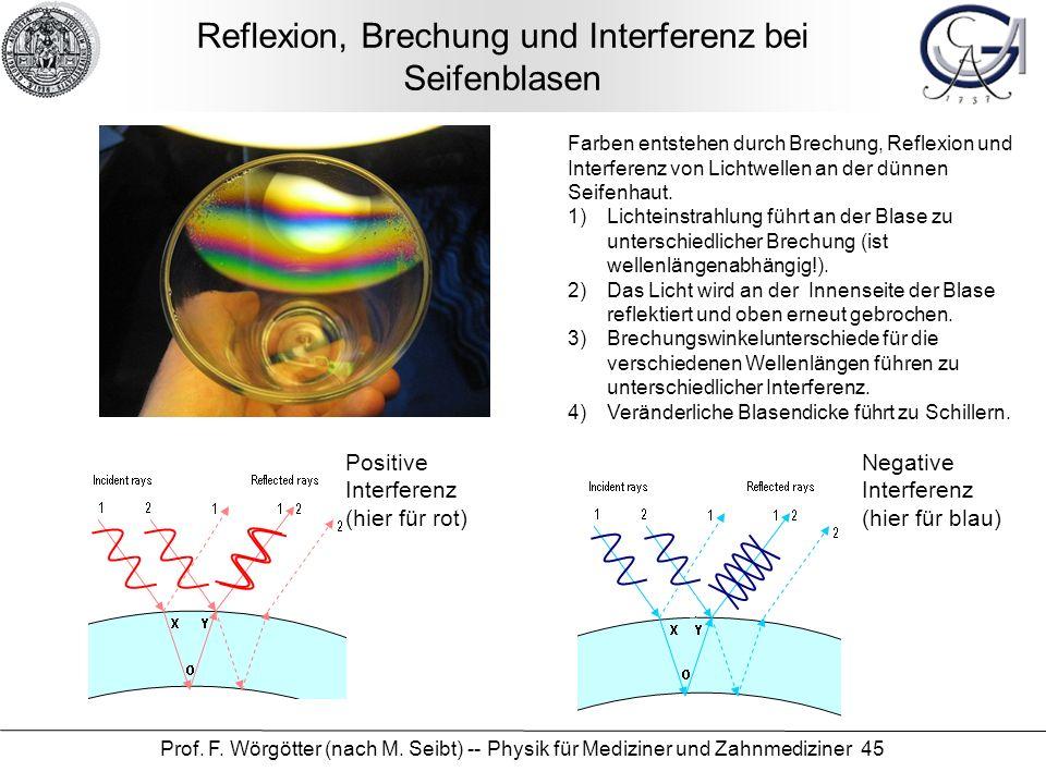 Reflexion, Brechung und Interferenz bei Seifenblasen Prof. F. Wörgötter (nach M. Seibt) -- Physik für Mediziner und Zahnmediziner 45 Farben entstehen