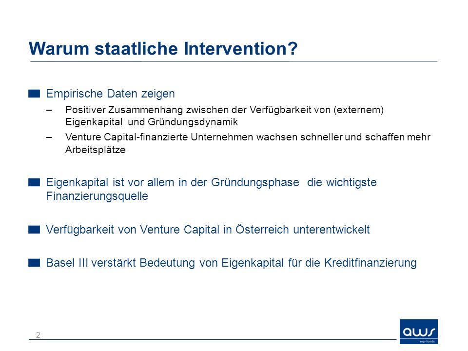 Warum staatliche Intervention.
