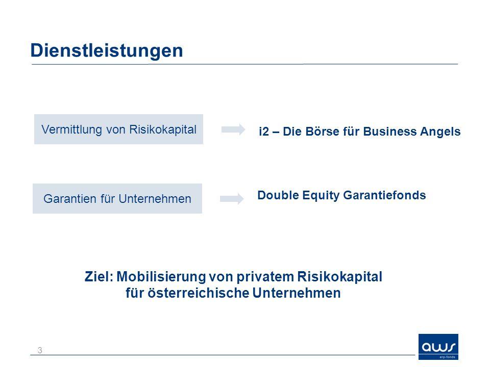Dienstleistungen 3 Garantien für Unternehmen Vermittlung von Risikokapital Double Equity Garantiefonds i2 – Die Börse für Business Angels Ziel: Mobilisierung von privatem Risikokapital für österreichische Unternehmen