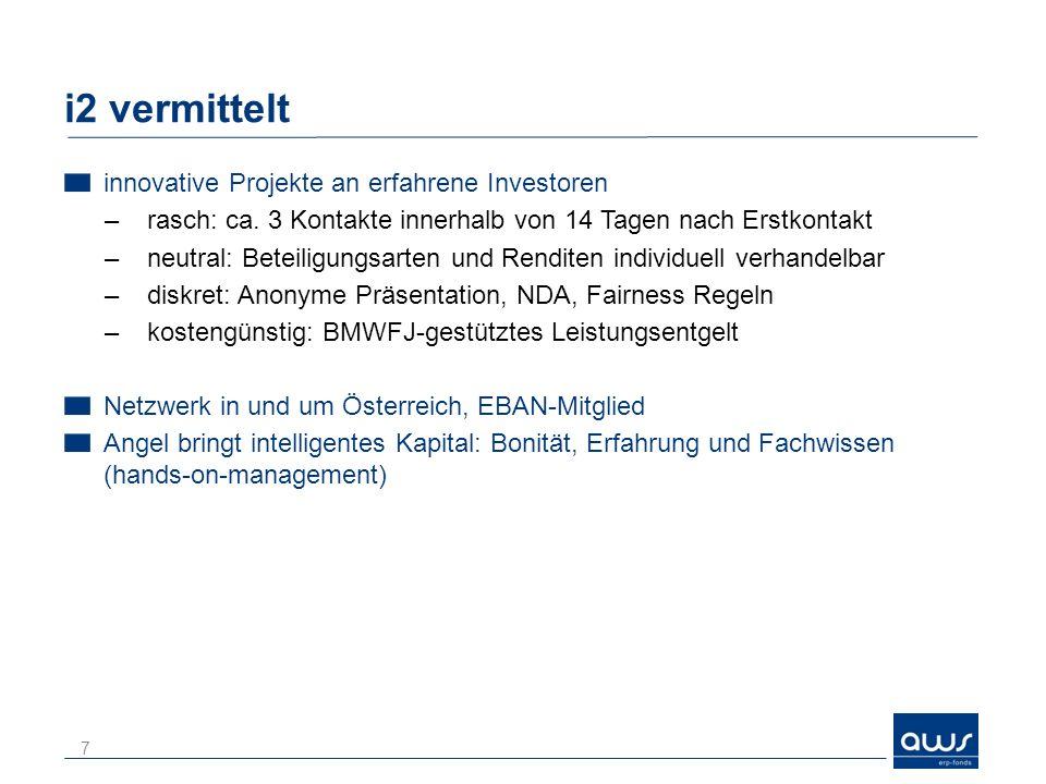 i2 vermittelt innovative Projekte an erfahrene Investoren –rasch: ca.