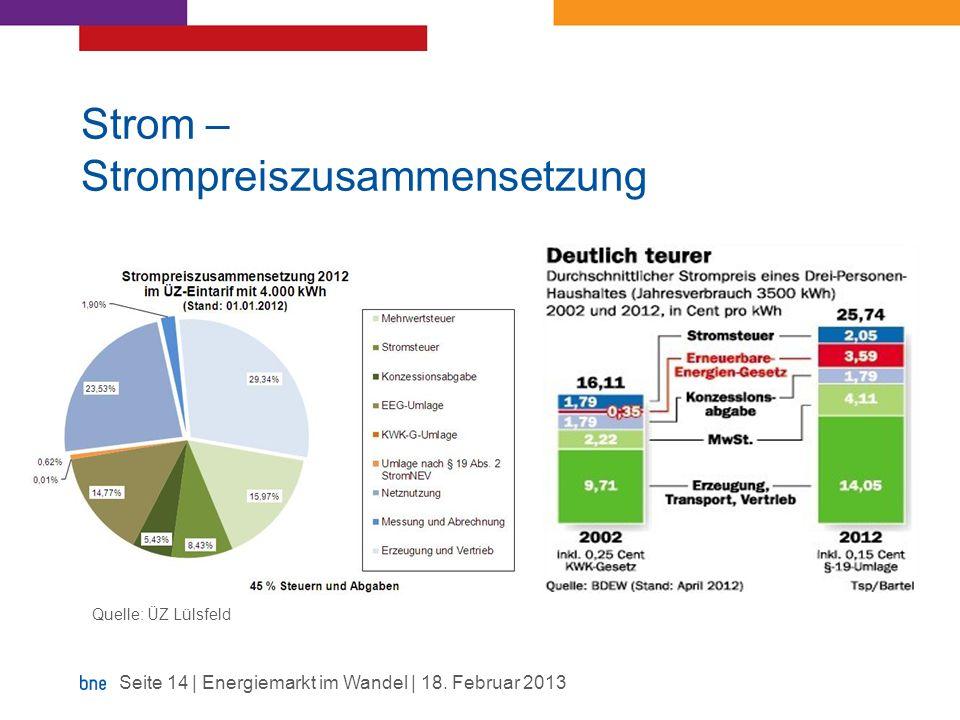 Strom – Strompreiszusammensetzung Quelle: ÜZ Lülsfeld Seite 14 | Energiemarkt im Wandel | 18. Februar 2013