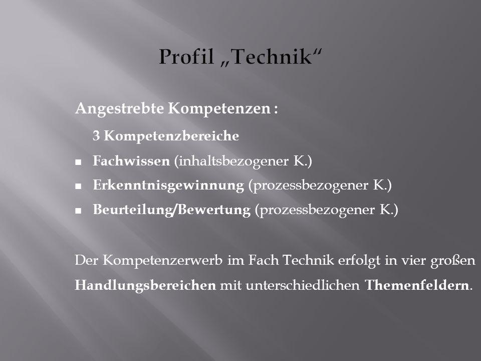 Angestrebte Kompetenzen : 3 Kompetenzbereiche Fachwissen (inhaltsbezogener K.) Erkenntnisgewinnung (prozessbezogener K.) Beurteilung/Bewertung (prozessbezogener K.) Der Kompetenzerwerb im Fach Technik erfolgt in vier großen Handlungsbereichen mit unterschiedlichen Themenfeldern.