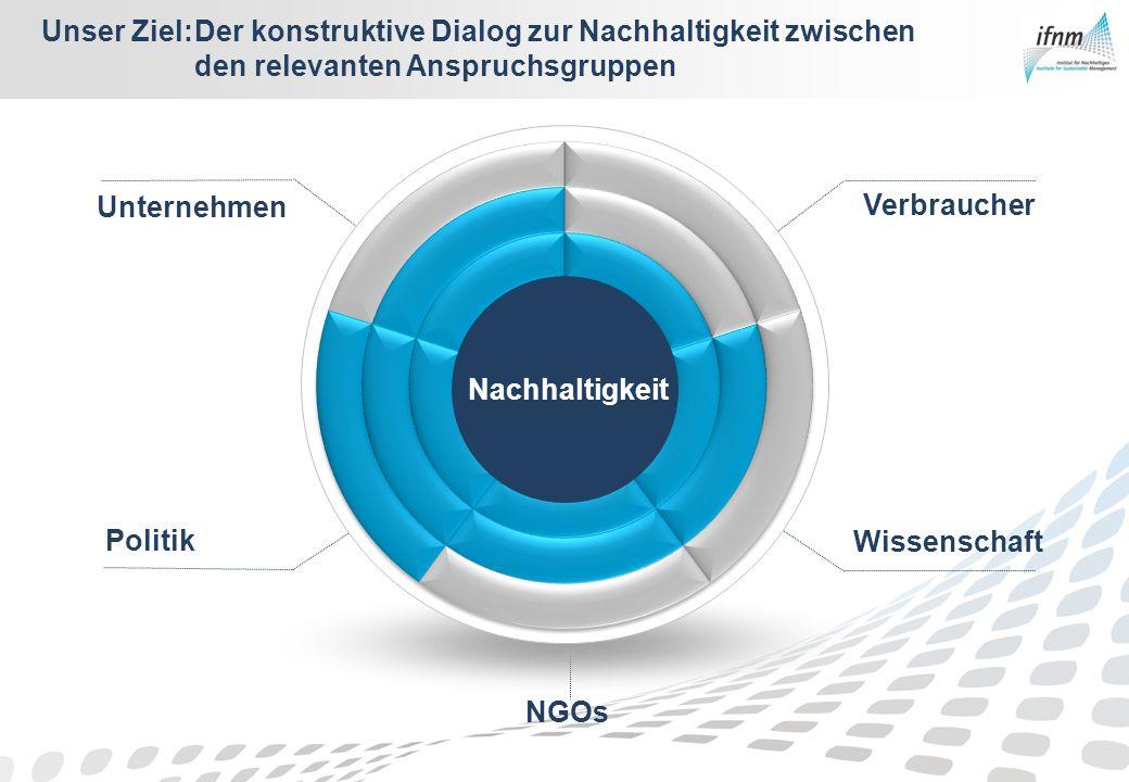 Unser Ziel:Der konstruktive Dialog zur Nachhaltigkeit zwischen den relevanten Anspruchsgruppen Verbraucher Wissenschaft Unternehmen Politik NGOs Nachh