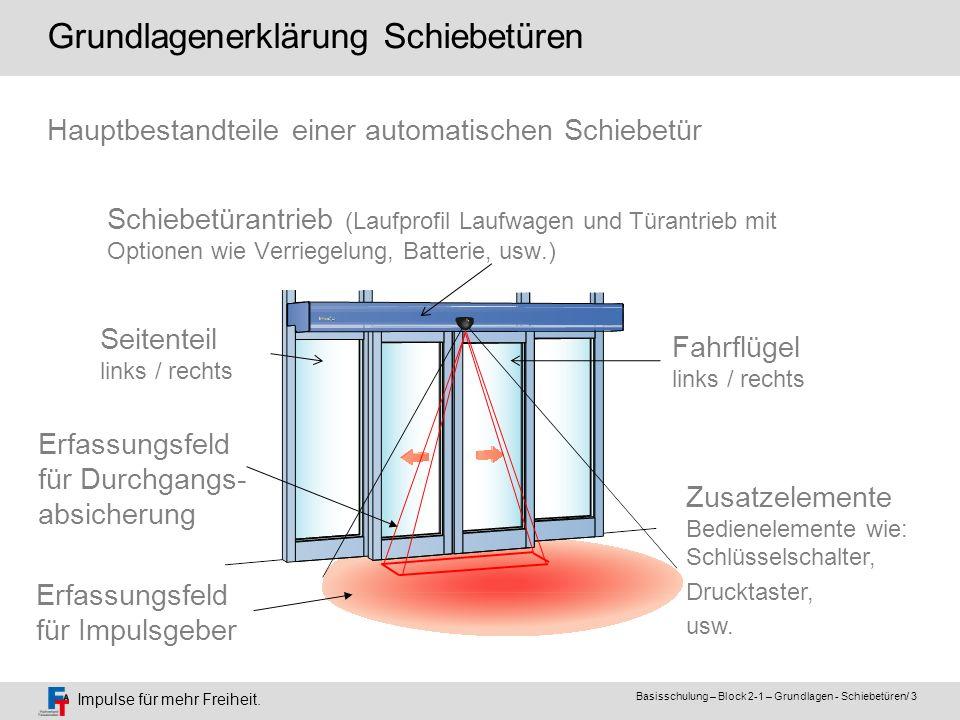 Impulse für mehr Freiheit. Basisschulung – Block 2-1 – Grundlagen - Schiebetüren/ 3 Schiebetürantrieb (Laufprofil Laufwagen und Türantrieb mit Optione