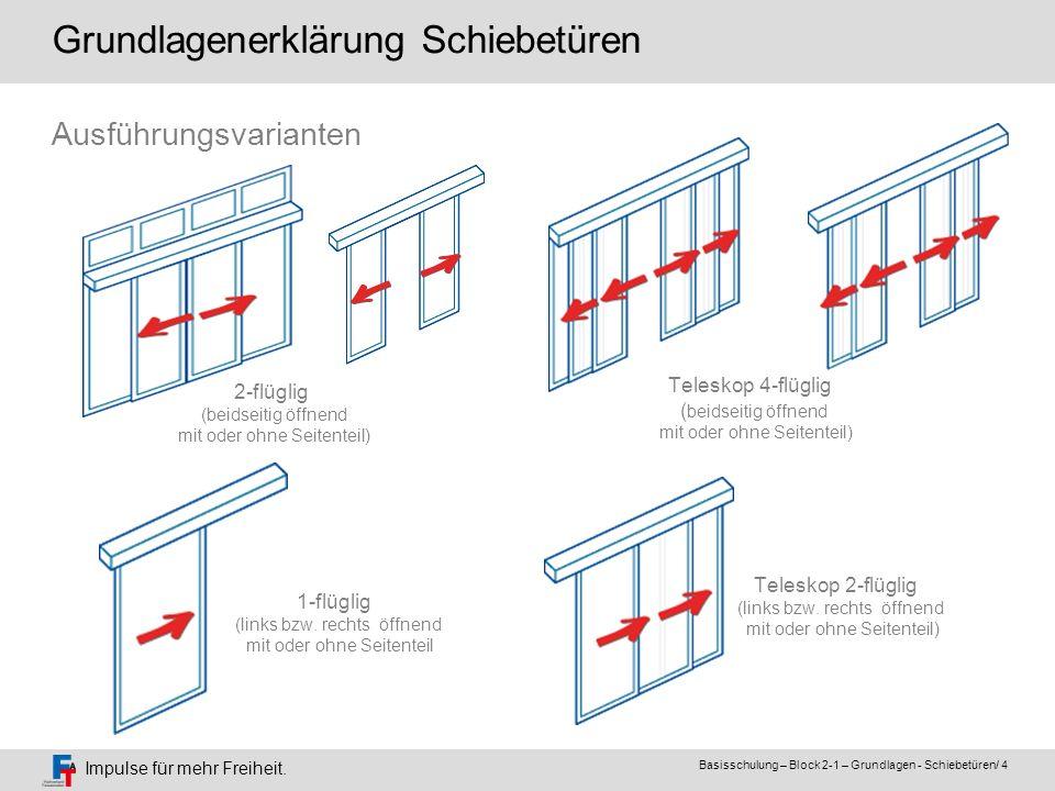 Impulse für mehr Freiheit. Basisschulung – Block 2-1 – Grundlagen - Schiebetüren/ 4 Grundlagenerklärung Schiebetüren Ausführungsvarianten 2-flüglig (b