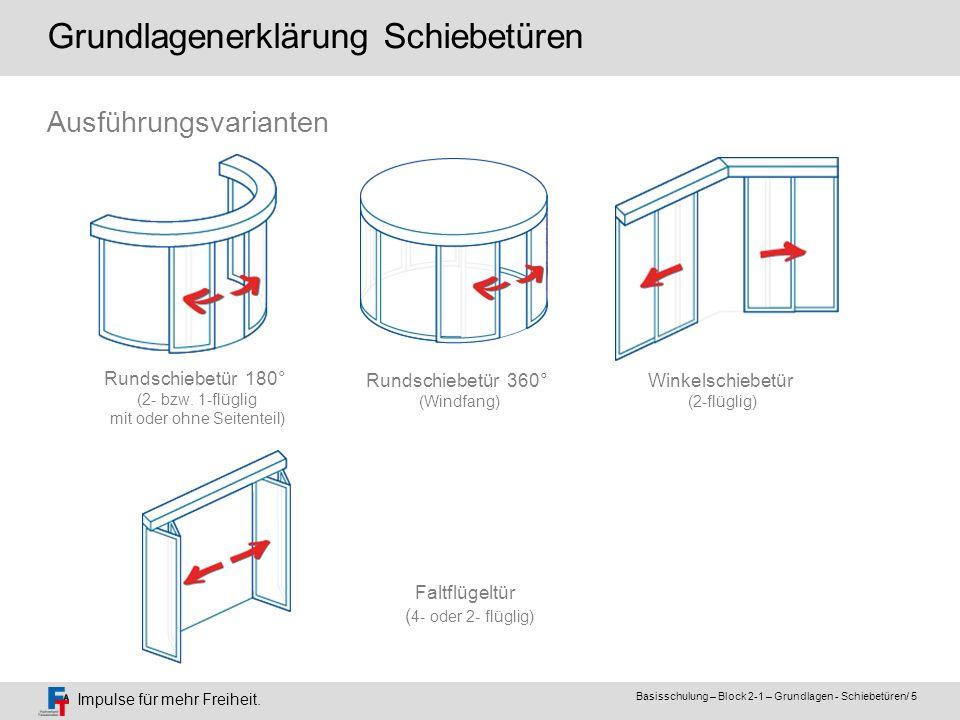 Impulse für mehr Freiheit. Basisschulung – Block 2-1 – Grundlagen - Schiebetüren/ 5 Grundlagenerklärung Schiebetüren Ausführungsvarianten Rundschiebet