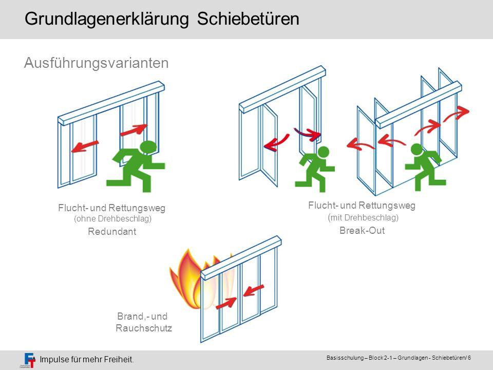 Impulse für mehr Freiheit. Basisschulung – Block 2-1 – Grundlagen - Schiebetüren/ 6 Grundlagenerklärung Schiebetüren Ausführungsvarianten Flucht- und