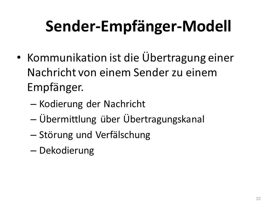 Sender-Empfänger-Modell Kommunikation ist die Übertragung einer Nachricht von einem Sender zu einem Empfänger.