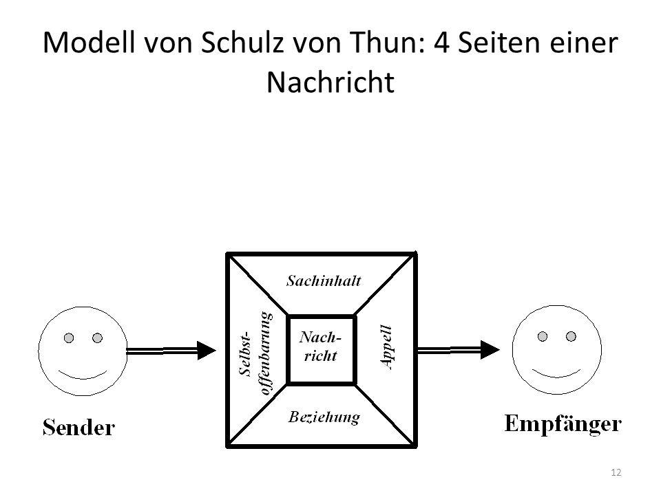 Modell von Schulz von Thun: 4 Seiten einer Nachricht 12