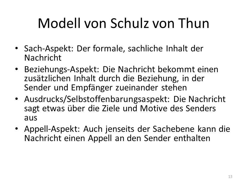 Modell von Schulz von Thun Sach-Aspekt: Der formale, sachliche Inhalt der Nachricht Beziehungs-Aspekt: Die Nachricht bekommt einen zusätzlichen Inhalt durch die Beziehung, in der Sender und Empfänger zueinander stehen Ausdrucks/Selbstoffenbarungsaspekt: Die Nachricht sagt etwas über die Ziele und Motive des Senders aus Appell-Aspekt: Auch jenseits der Sachebene kann die Nachricht einen Appell an den Sender enthalten 13