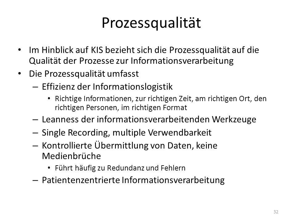 Prozessqualität Im Hinblick auf KIS bezieht sich die Prozessqualität auf die Qualität der Prozesse zur Informationsverarbeitung Die Prozessqualität umfasst – Effizienz der Informationslogistik Richtige Informationen, zur richtigen Zeit, am richtigen Ort, den richtigen Personen, im richtigen Format – Leanness der informationsverarbeitenden Werkzeuge – Single Recording, multiple Verwendbarkeit – Kontrollierte Übermittlung von Daten, keine Medienbrüche Führt häufig zu Redundanz und Fehlern – Patientenzentrierte Informationsverarbeitung 32